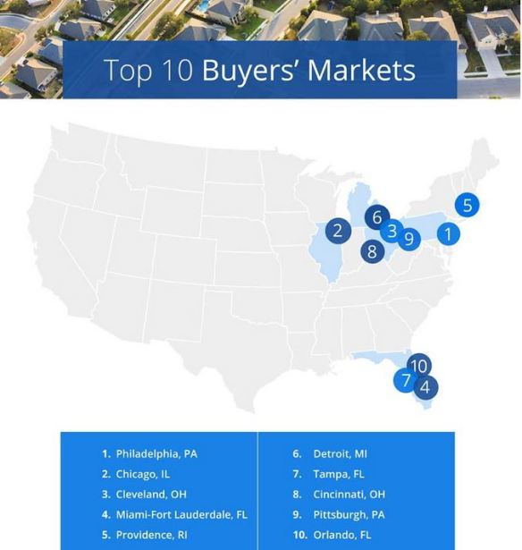 What's HOT and what's NOT in the US Real Estate Market as of