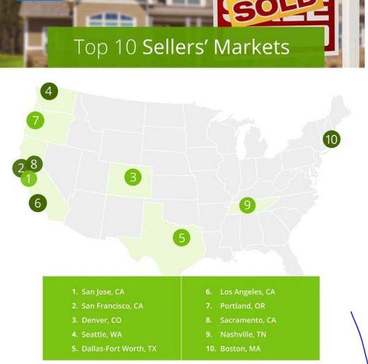 10 sellers