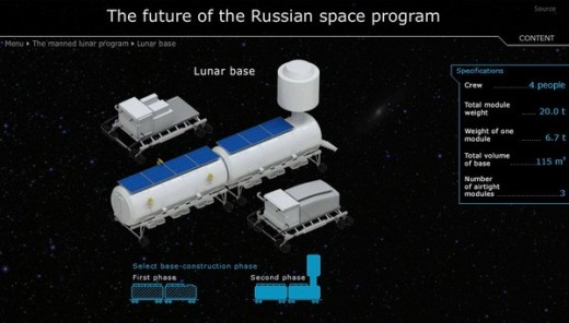russia-lunar-base-6